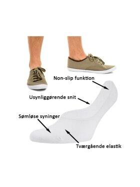Strømpekompaniet - USYNLIGE BAMBUS STRØMPER